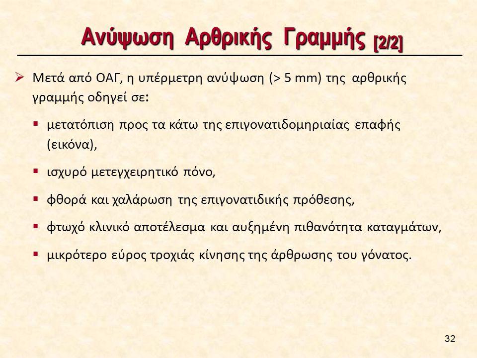Διαμόρφωση Οστικών Επιφανειών [1/8]